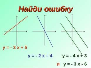 Найди ошибку у = - 3 х + 5 у = - 2 х – 4 у = - 4 х + 3 и у = - 3 х - 6