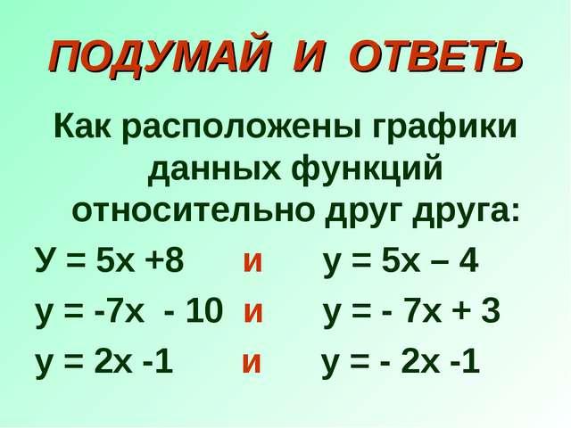 ПОДУМАЙ И ОТВЕТЬ Как расположены графики данных функций относительно друг дру...