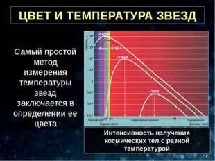 ЦВЕТ И ТЕМПЕРАТУРА ЗВЕЗД Самый простой метод измерения температуры звезд закл