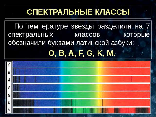 СПЕКТРАЛЬНЫЕ КЛАССЫ По температуре звезды разделили на 7 спектральных классов...