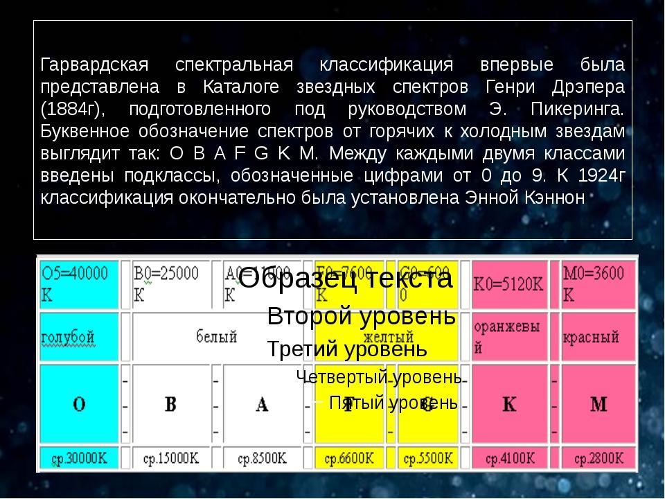 Гарвардская спектральная классификация впервые была представлена в Каталоге з...
