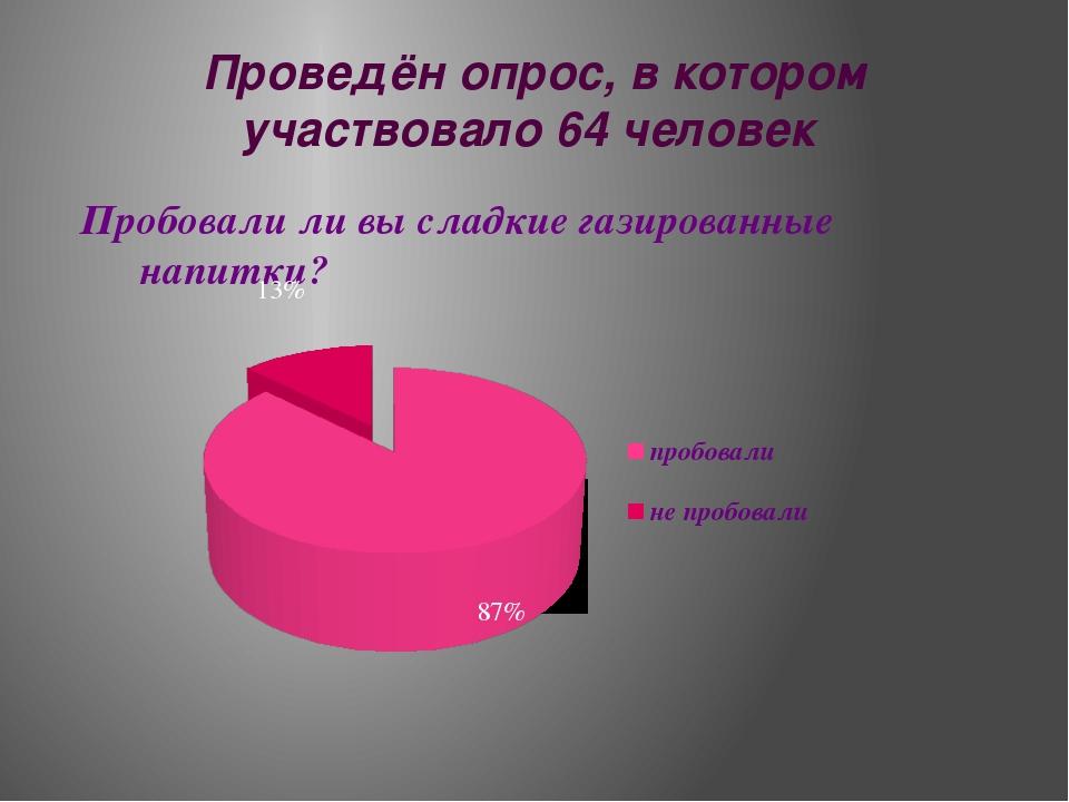 Проведён опрос, в котором участвовало 64 человек Пробовали ли вы сладкие гази...