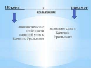 Объект и предмет исследования лингвистические особенности названий улиц г. Ка