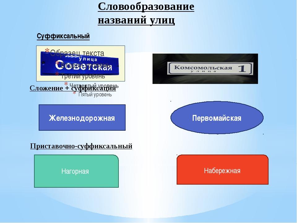 Суффиксальный Сложение + суффиксация Приставочно-суффиксальный Железнодорожна...