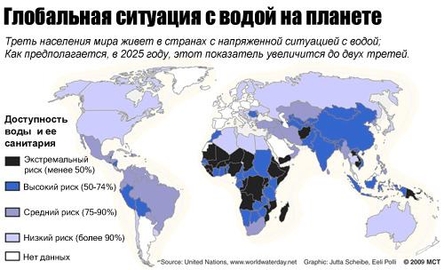 H:\ДАЦЮК ВАНЯ География_УРОК_2\global_water_situation.jpg