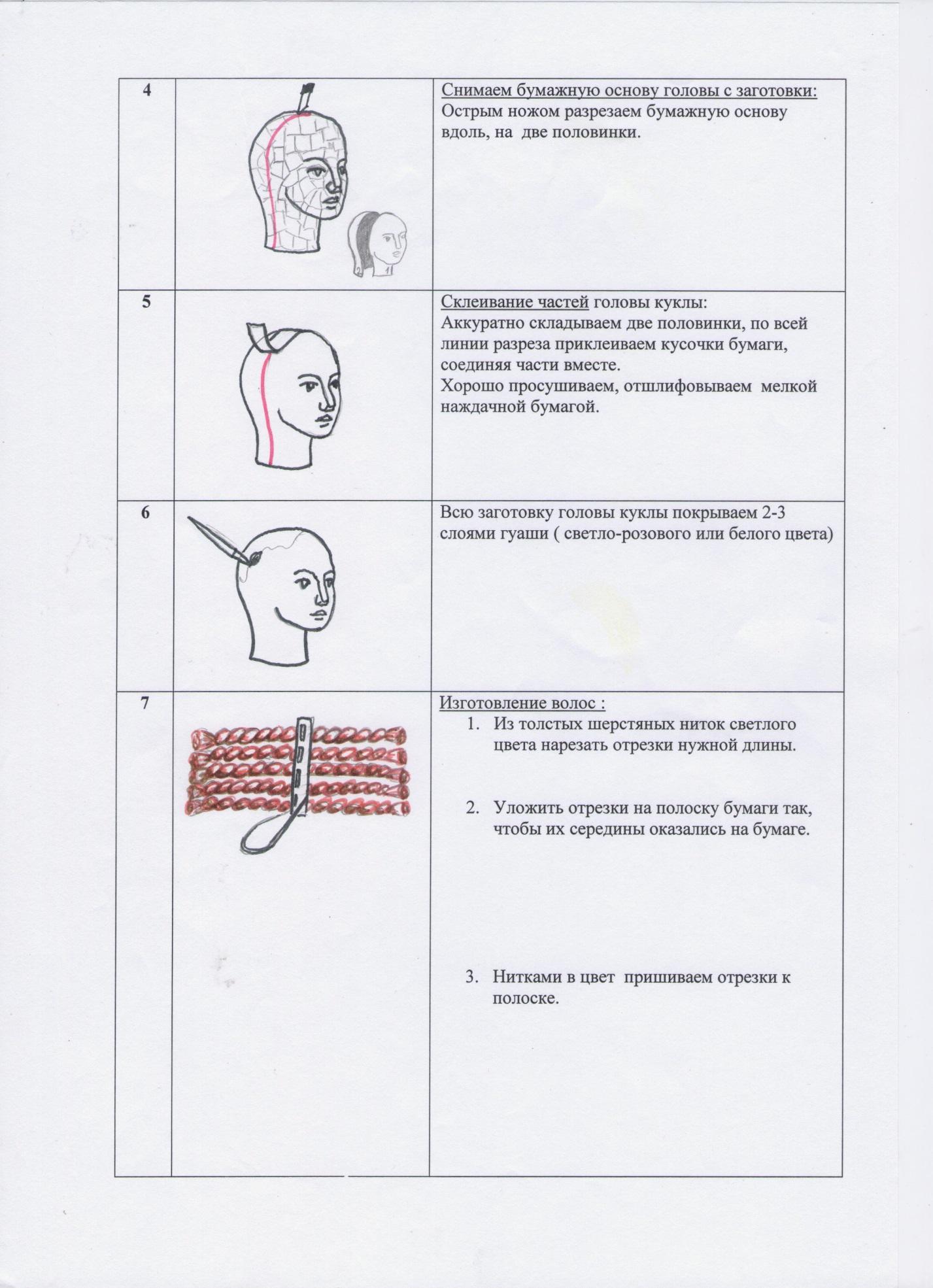 D:\с флешки\Методическая разработка\11. Инструкционная карта 2 лист.jpg