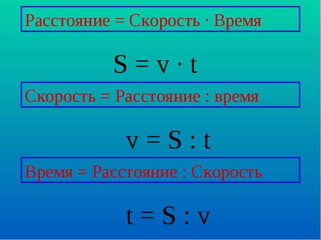 Скорость = Расстояние : время Расстояние = Скорость ∙ Время Время = Расстояни...