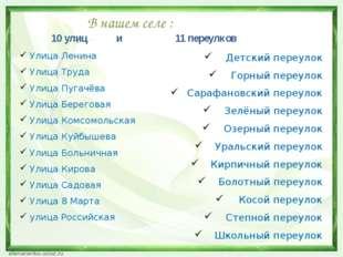 В нашем селе : 10 улиц и 11 переулков Улица Ленина Улица Труда Улица Пугачёва
