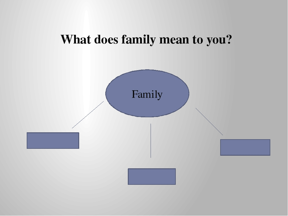 the relation between listening and family communication Relational cultures, communication rules, family secrets, types of family secrets, functions of 1 issues of family secrets emerges as one consider the link between family rules and taboo topic ie 3 dysfunctional separate couples: contradict, disagreement, and poor listening as each tells his or.