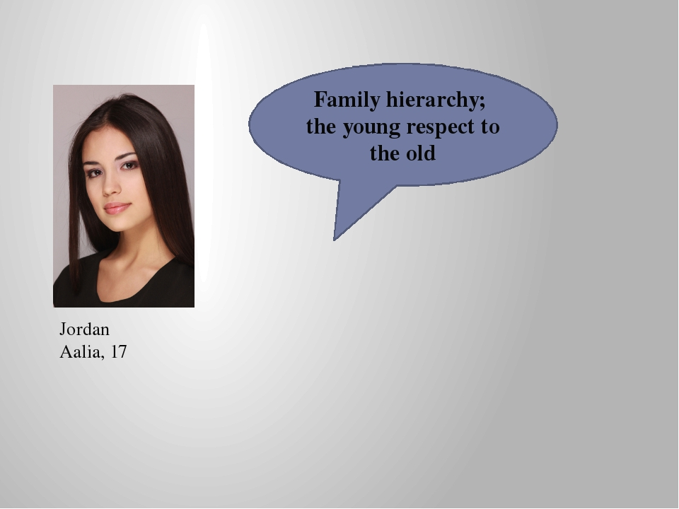 Jordan Aalia, 17 Family hierarchy; the young respect to the old
