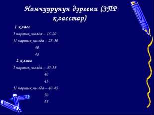 Номчуурунун дургени (ЗПР класстар) 1 класс I чартык чылда – 16-20 II чартык