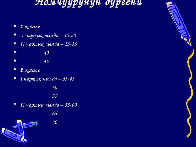 Номчуурунун дургени 1 класс I чартык чылда – 16-20 II чартык чылда – 25-35 40...