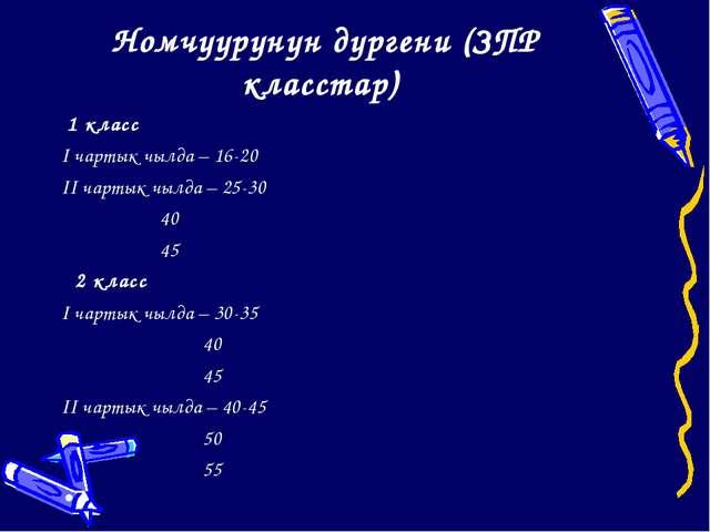 Номчуурунун дургени (ЗПР класстар) 1 класс I чартык чылда – 16-20 II чартык...
