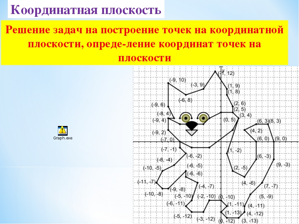 Рисунок по координатам на плоскости 6 класс