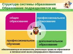 www.themegallery.com 1 2 4 3 Структура системы образования Образование подраз