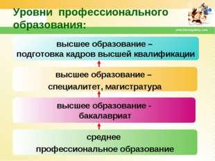 www.themegallery.com высшее образование – специалитет, магистратура высшее об