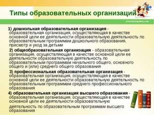 www.themegallery.com Типы образовательных организаций 1) дошкольная образоват