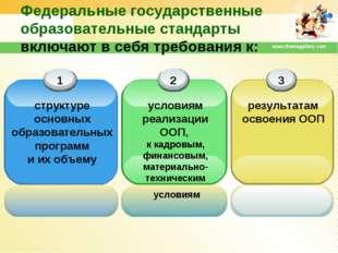 www.themegallery.com Федеральные государственные образовательные стандарты вк