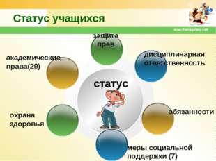 www.themegallery.com Статус учащихся охрана здоровья академические права(29)