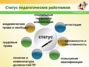 www.themegallery.com Статус педагогических работников трудовые права академич