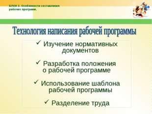 Изучение нормативных документов Разработка положения о рабочей программе Испо