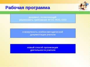Рабочая программа документ, позволяющий реализовать требования ФГОС НОО, ООО