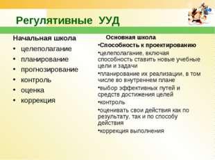 Регулятивные УУД Начальная школа целеполагание планирование прогнозирование