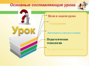 Основные составляющие урока Цели и задачи урока Деятельность учителя и ученик