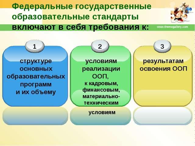 www.themegallery.com Федеральные государственные образовательные стандарты вк...