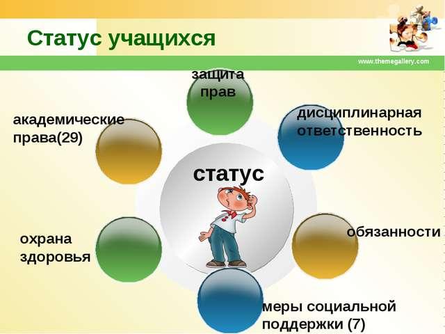 www.themegallery.com Статус учащихся охрана здоровья академические права(29)...