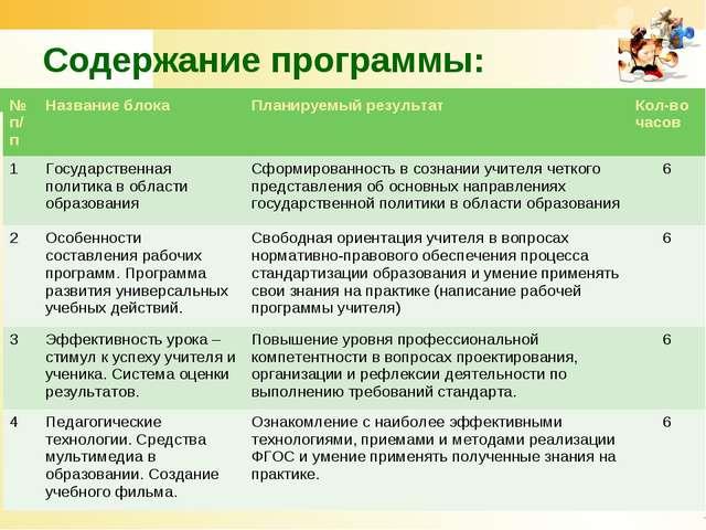 Содержание программы: www.themegallery.com № п/пНазвание блокаПланируемый р...