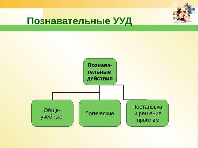 Познавательные УУД www.themegallery.com