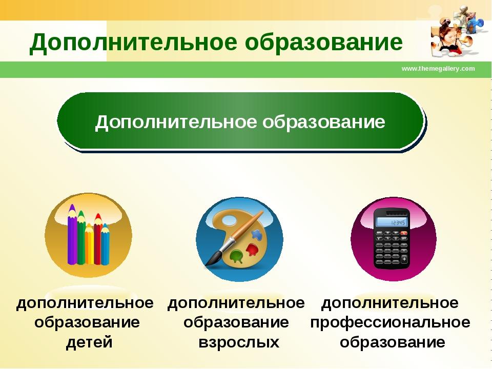 www.themegallery.com Дополнительное образование Дополнительное образование до...