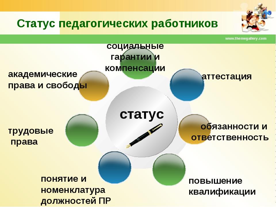 www.themegallery.com Статус педагогических работников трудовые права академич...
