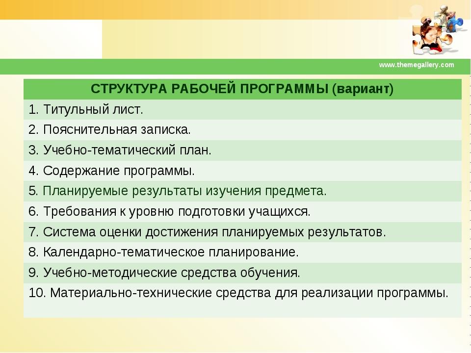 www.themegallery.com СТРУКТУРА РАБОЧЕЙ ПРОГРАММЫ (вариант) 1. Титульный лист....
