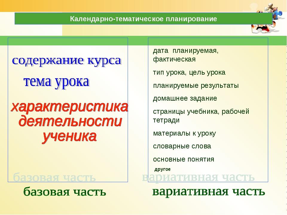 Календарно-тематическое планирование дата планируемая, фактическая тип урока,...