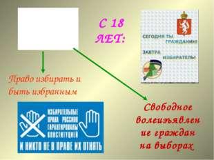 Право избирать и быть избранным С 18 ЛЕТ: Свободное волеизъявление граждан на