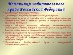 Источники избирательного права Российской Федерации Конституция Российской Фе