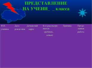 ПРЕДСТАВЛЕНИЕ НА УЧЕНИ_ _ класса Ф.И. ученикаДата рожде-нияДомаш-ний адрес