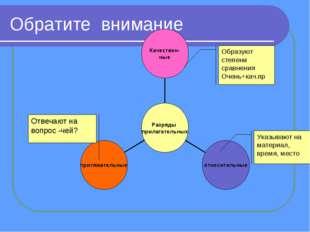 Обратите внимание Образуют степени сравнения Образуют степени сравнения Образ
