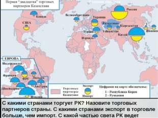 Внешняя торговля С какими странами торгует РК? Назовите торговых партнеров ст
