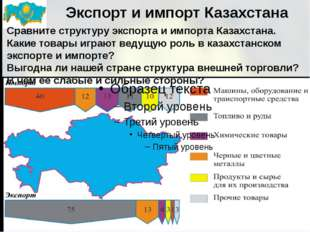 Экспорт и импорт Казахстана Сравните структуру экспорта и импорта Казахстана.
