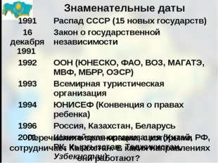 Знаменательные даты Перечислите организации, с которыми сотрудничает Казахста