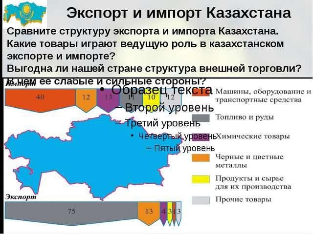 Экспорт и импорт Казахстана Сравните структуру экспорта и импорта Казахстана....