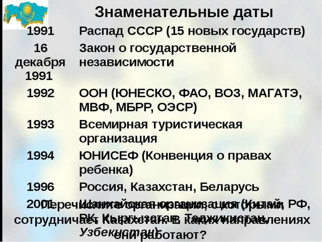 Знаменательные даты Перечислите организации, с которыми сотрудничает Казахста...