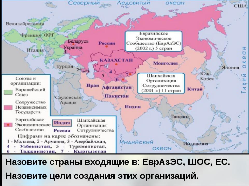 Назовите страны входящие в: ЕврАзЭС, ШОС, ЕС. Назовите цели создания этих орг...