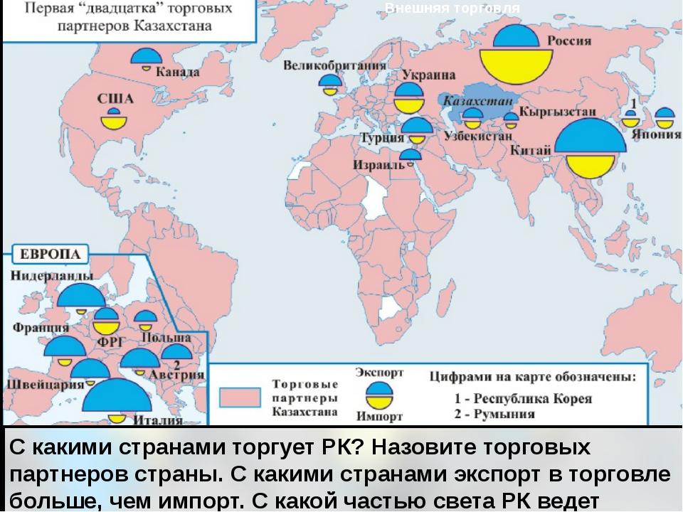 Внешняя торговля С какими странами торгует РК? Назовите торговых партнеров ст...