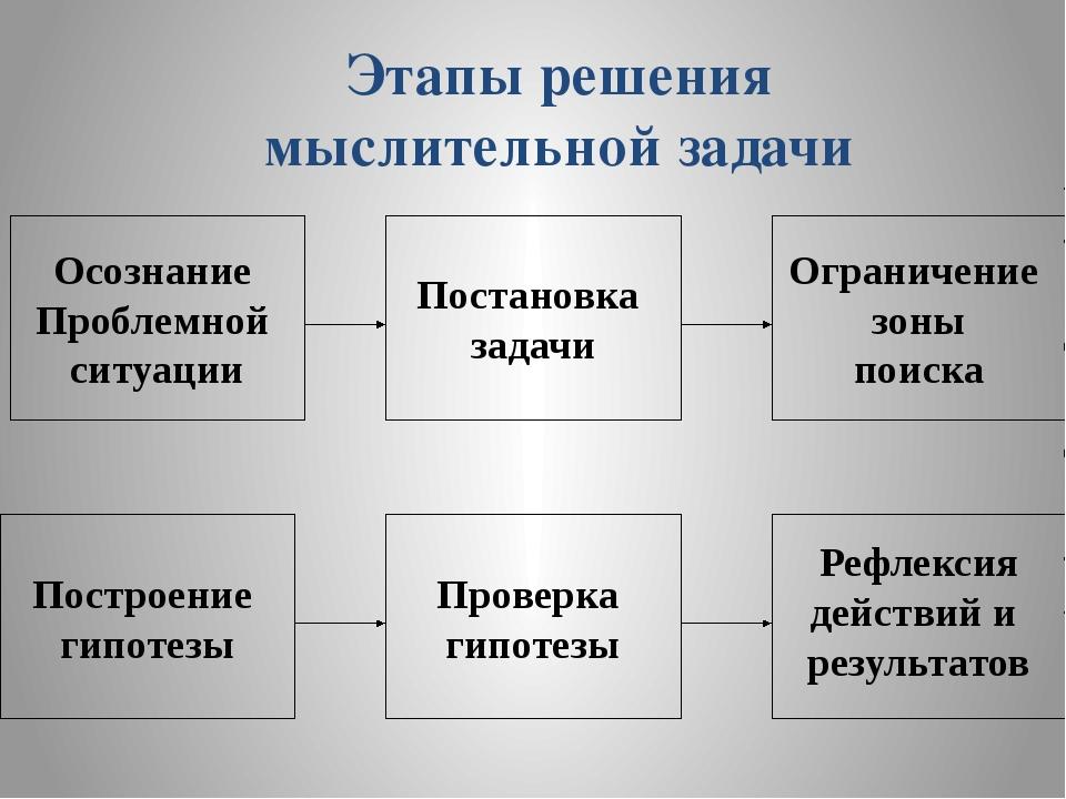 Решение задачи по этапно