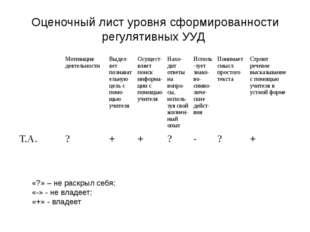 Оценочный лист уровня сформированности регулятивных УУД «?» – не раскрыл себя