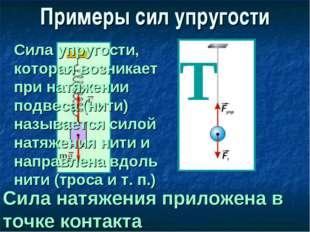 Примеры сил упругости Сила натяжения приложена в точке контакта Сила упругост
